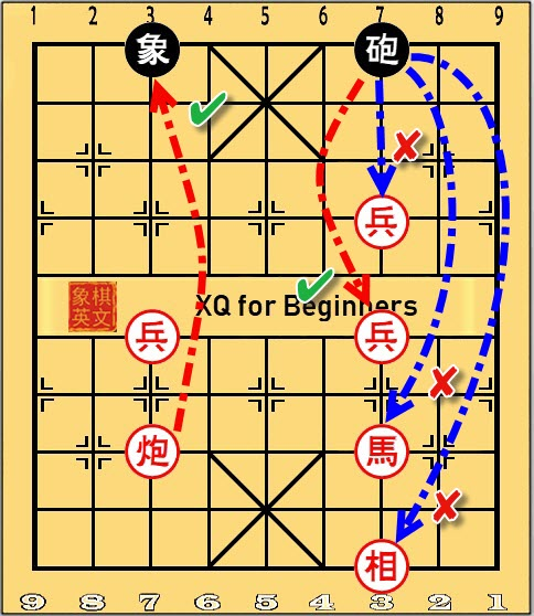 Capturing material by Cannnon in Xiangqi
