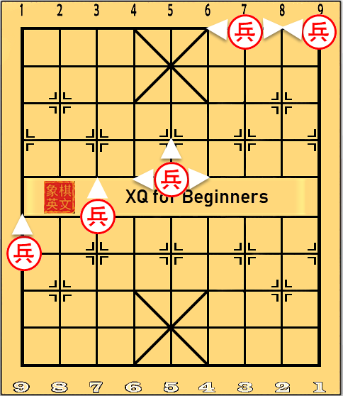 Movement of the Pawn in Xiangqi