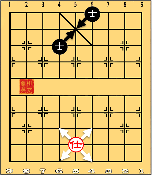 Movement of the Advisor in Xiangqi