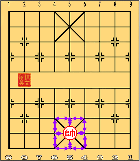 Movement of the King in Xiangqi