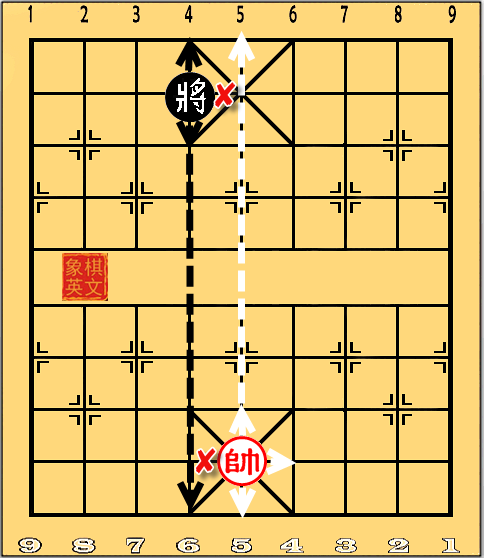 Royal Rule in Xiangqi