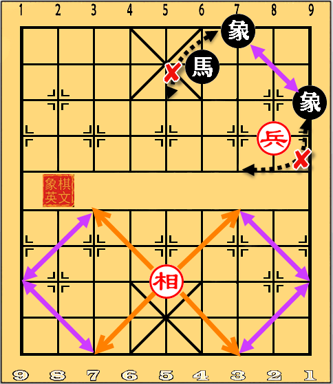 Movement of the Elephant in Xiangqi